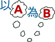 Thought bubbles containing A and B, linked by 以 and 为.