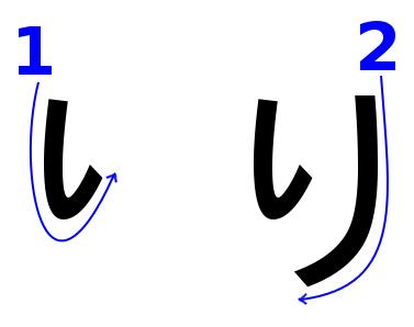 how to write sabum in hanja